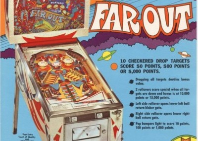 Pinball game by Gottlieb (1974)